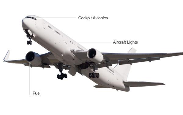 KC-767 Tanker Transport