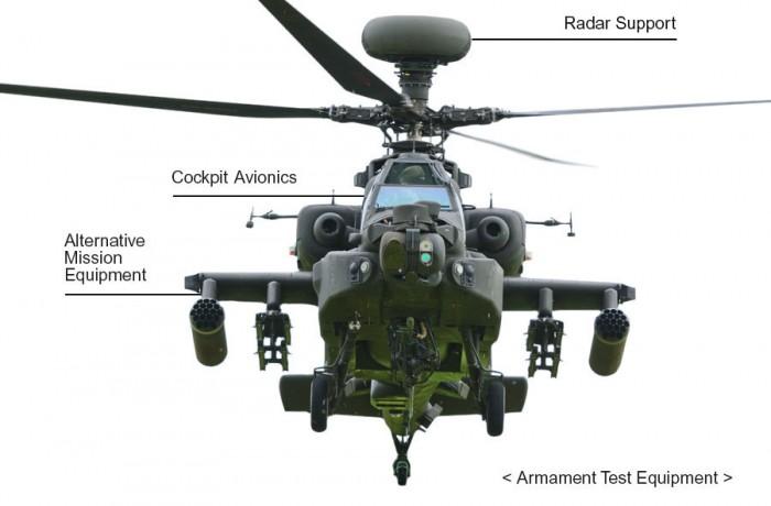 AAH Apache Longbow