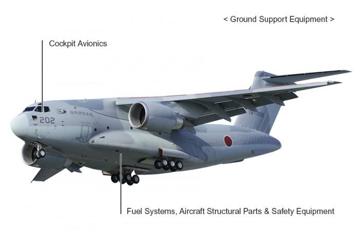 C-2 Military Transport