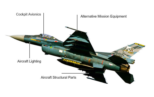 F-2 Viper