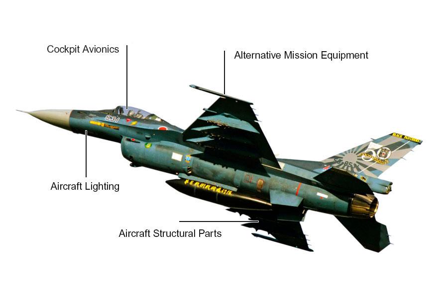 Mitsubishi F 2 Fighter