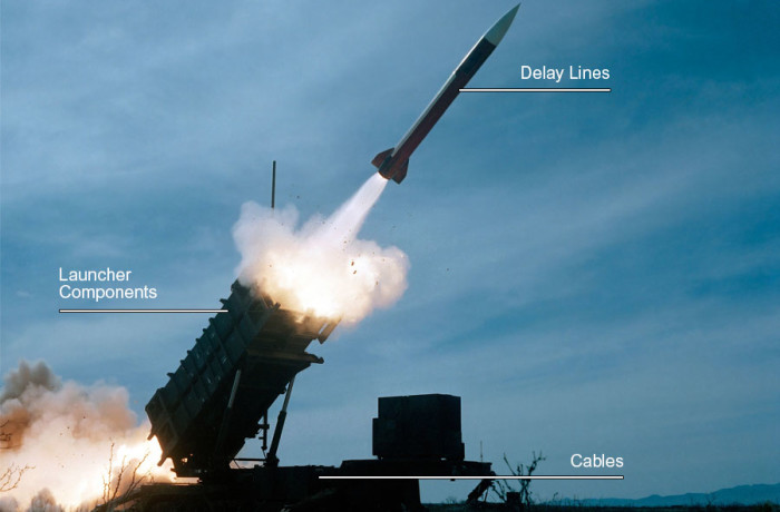 Patriot Missile Systems