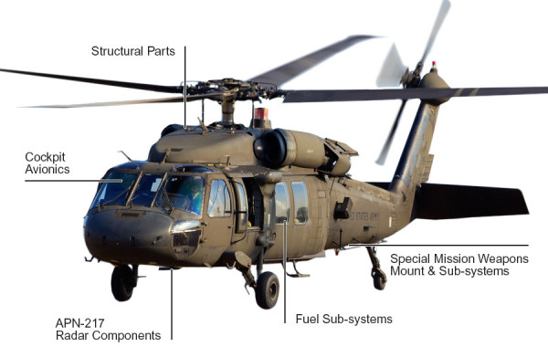 UH-60 Blackhawk Variants